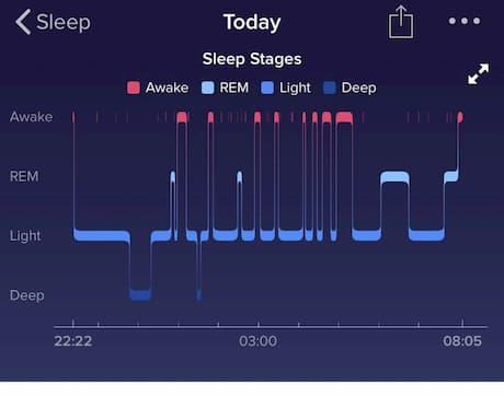 Slaappatroon Fitbit