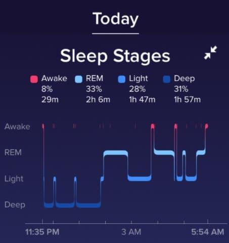 fitbit slaap meteren screenshot